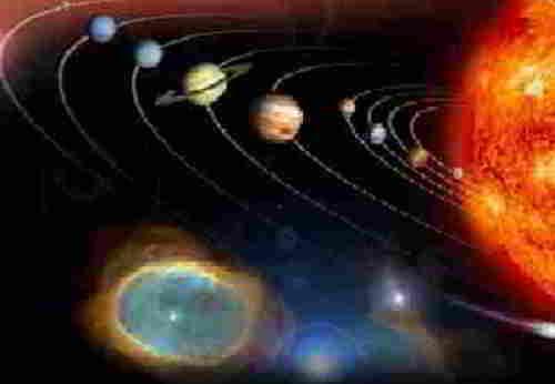 Солнце и 8 планет